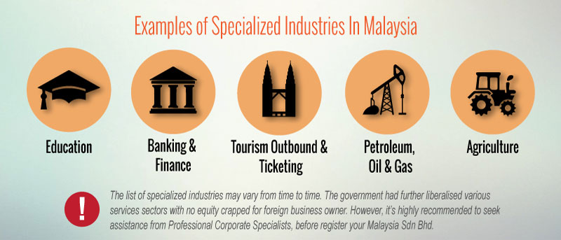 Specialised-Industries-to-consider-Incorporating-Malaysia-Company