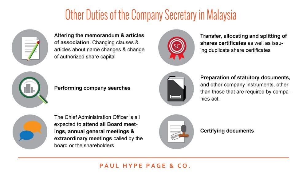 Malaysia Company Secretary