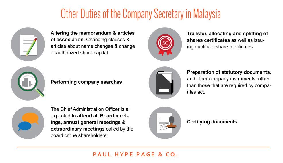 Infographic Company Secretary Malaysia