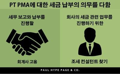 Korea infographic