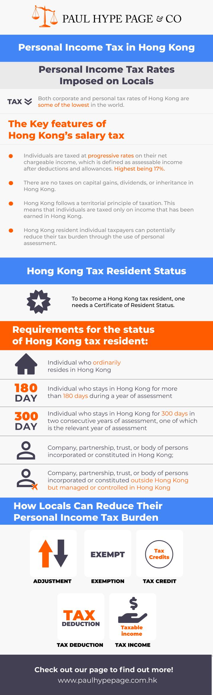 Hong Kong Personal Income Tax