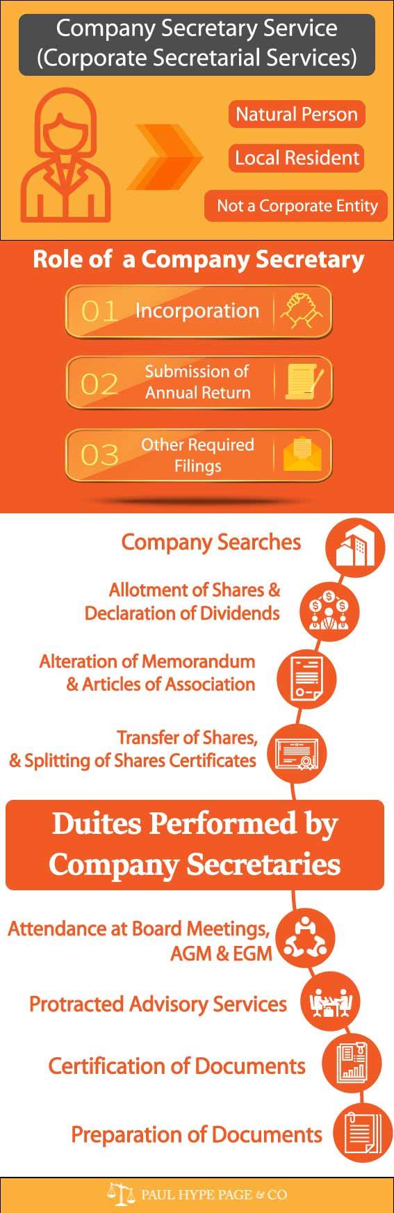 Malaysia Company Secretary Service