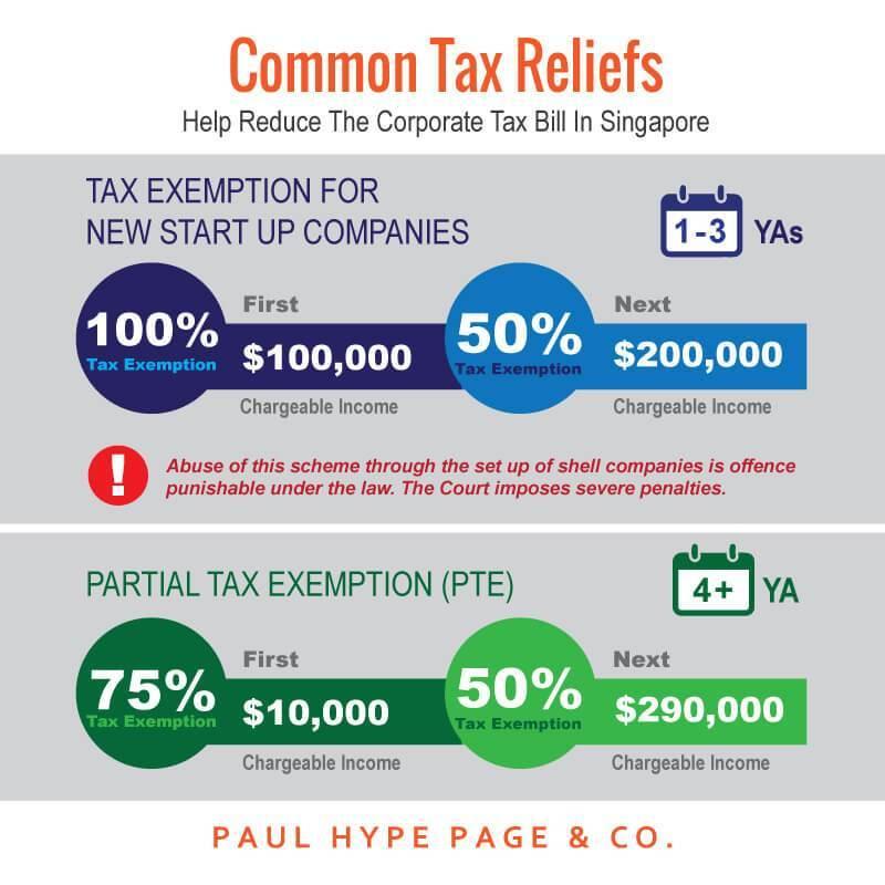 Corporate Tax in Singapore